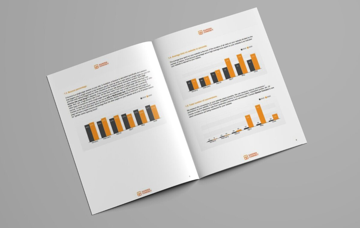 From statistics to revenue: this is how you can use our free monthly marketing reports